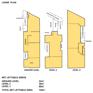 Lease area surveying